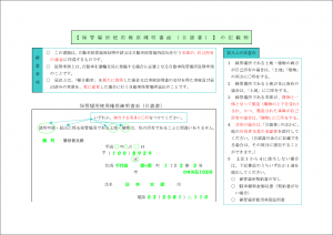 記入例_3_保管場所使用権原疎明書面(自認書)